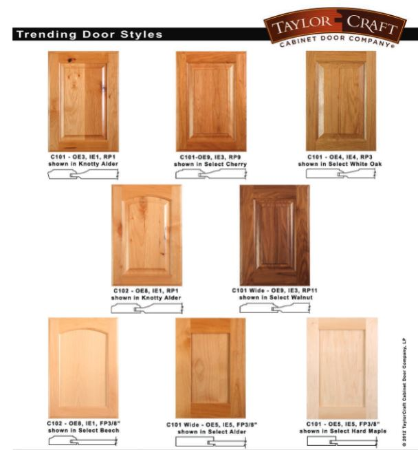 Kitchen Cabinet Door Styles Options: Trending Cabinet Door Styles