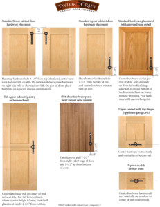 Cabinet Door Hardware Placement Guidelines Taylorcraft