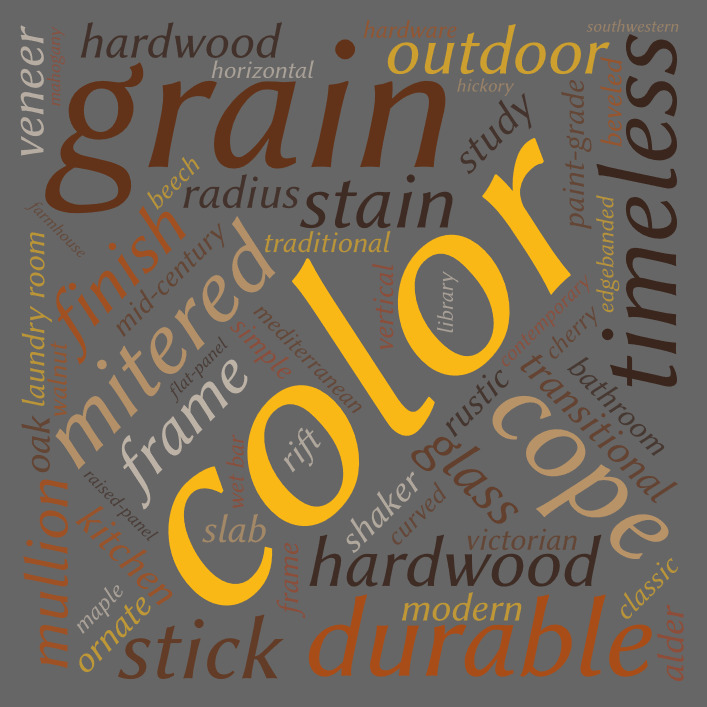 TaylorCraft Cabinet Door Company word art